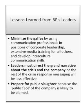 Using Multiple Leaders for Crisis Issue Management: The Case of the 2010 BP Spill